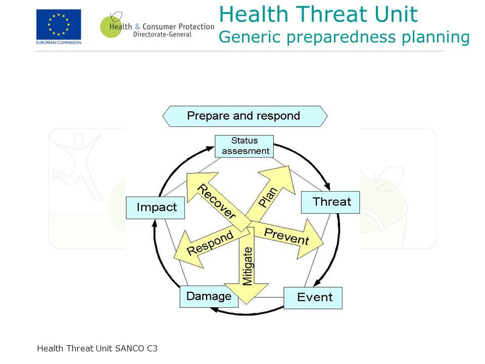 Health Threat Unit SANCO C3 Health Threat Unit Generic preparedness planning