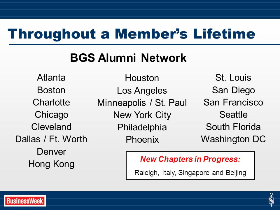 BGS Alumni Network Throughout a Members Lifetime Atlanta Boston Charlotte Chicago Cleveland Dallas / Ft.