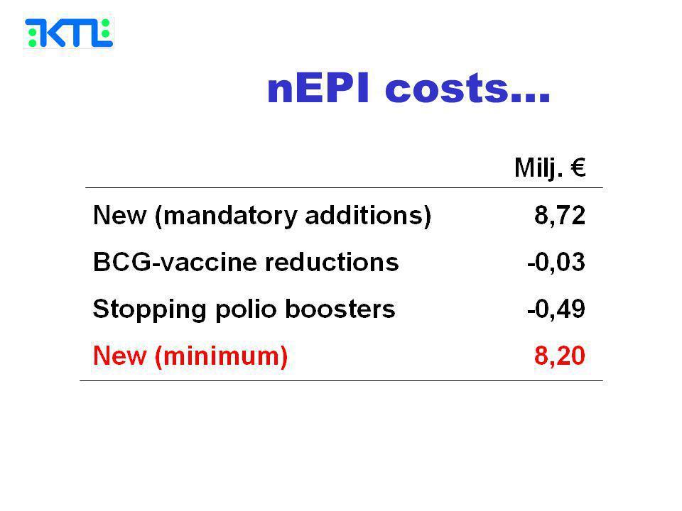 nEPI costs...