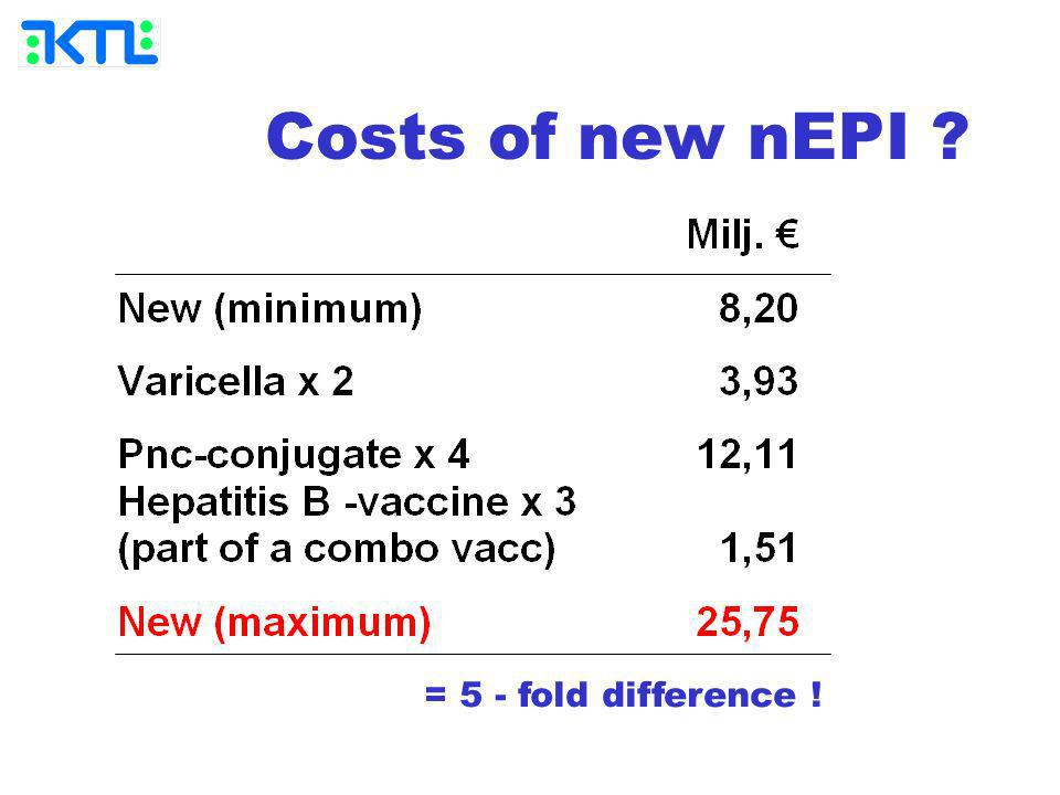Costs of new nEPI ? = 5 - fold difference !