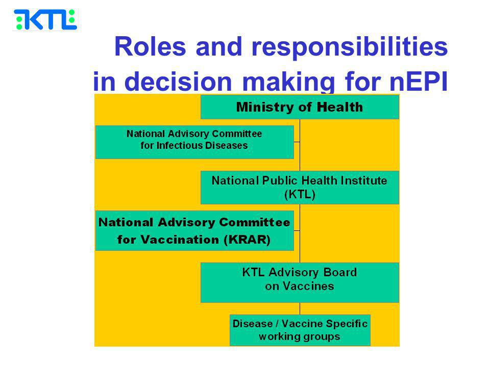 Roles and responsibilities in decision making for nEPI