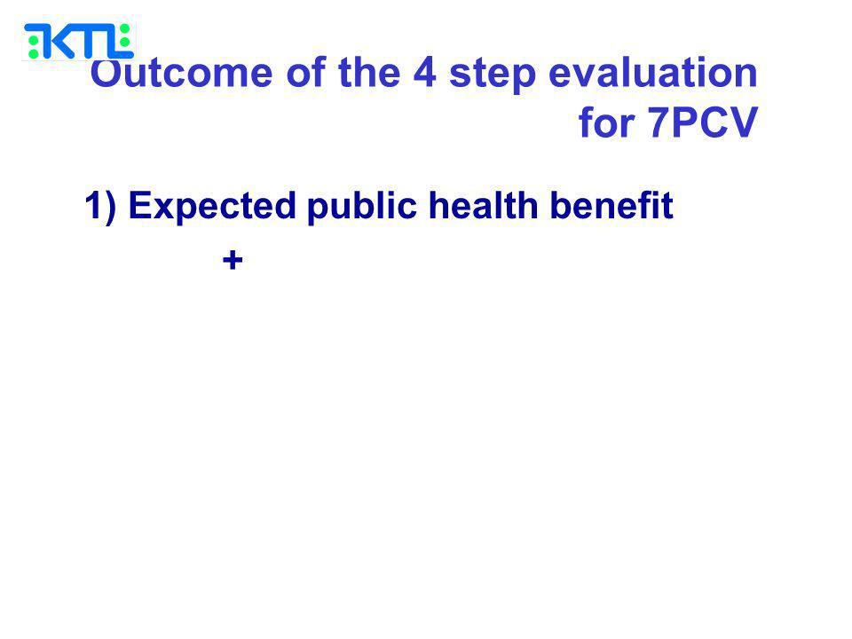 Outcome of the 4 step evaluation for 7PCV 1) Expected public health benefit +