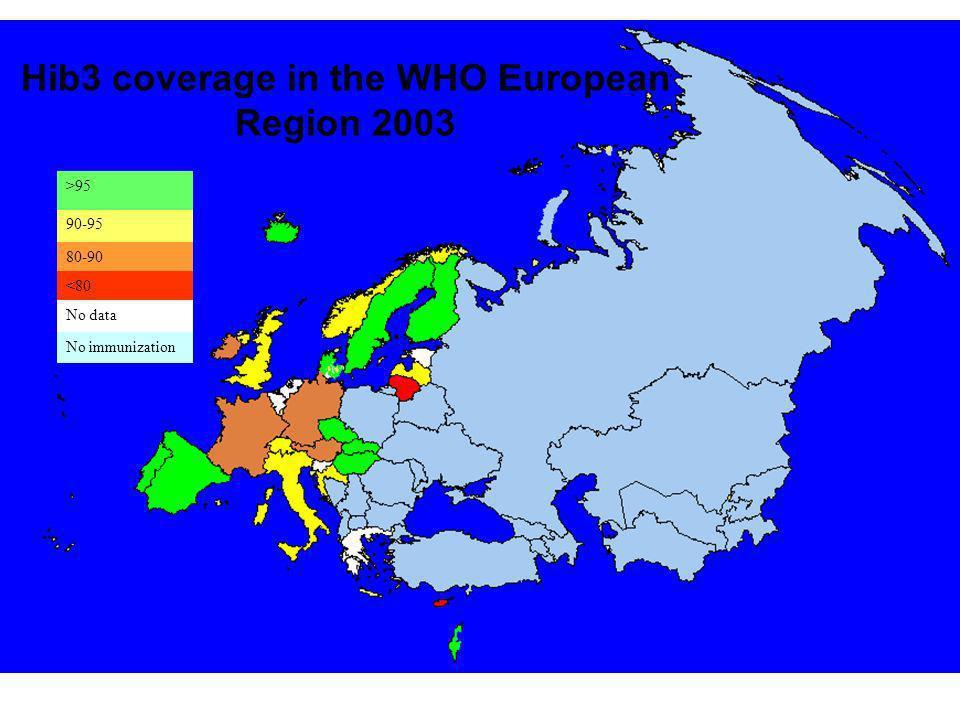 Hib3 coverage in the WHO European Region 2003 >95 90-95 80-90 <80 No data No immunization
