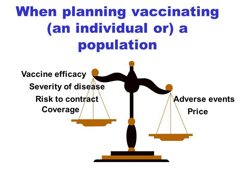 When planning vaccinating (an individual or) a population Vaccine efficacy Severity of disease Risk to contract Coverage Adverse events Price