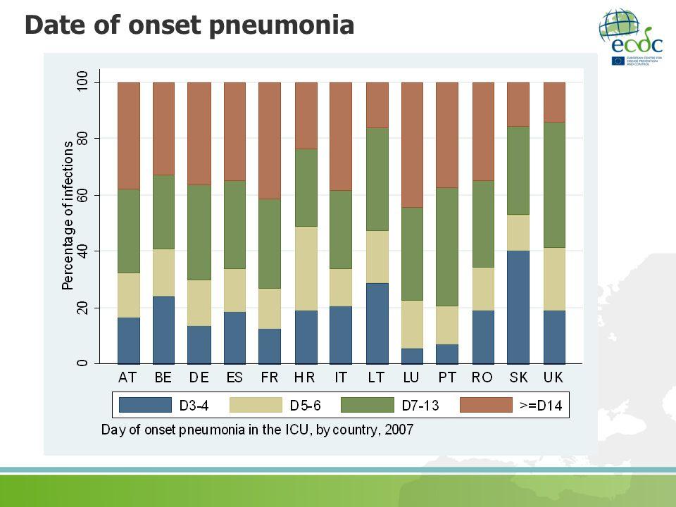 Date of onset pneumonia