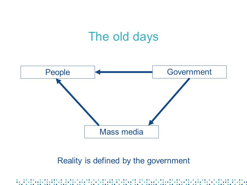 The old days People Government Mass media Reality is defined by the government