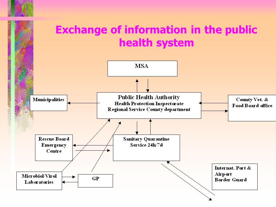 Exchange of information in the public health system