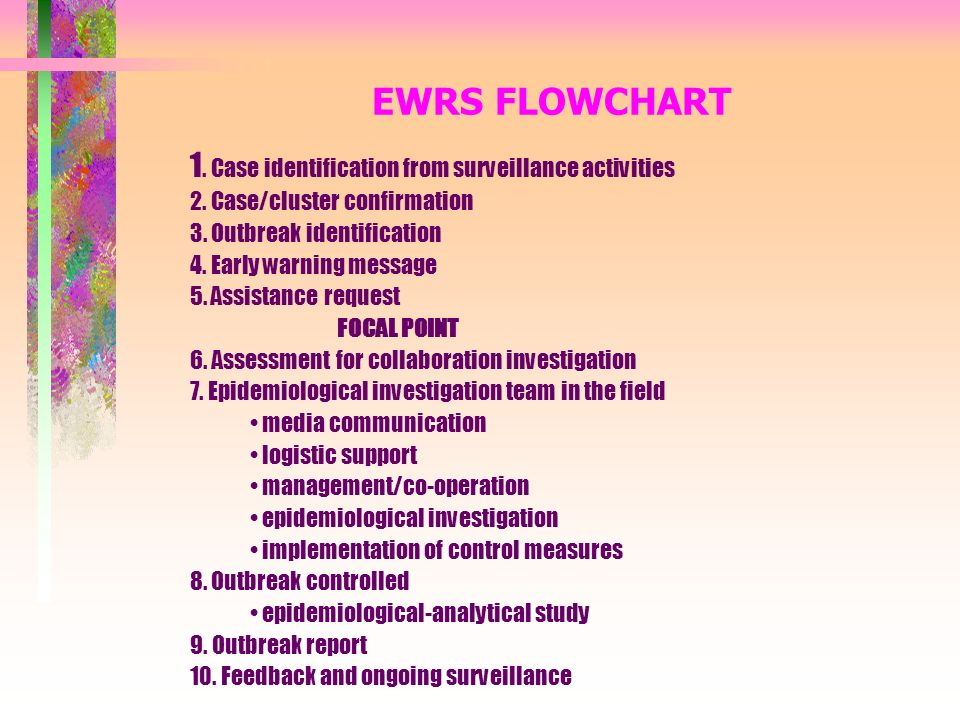 EWRS FLOWCHART 1. Case identification from surveillance activities 2.