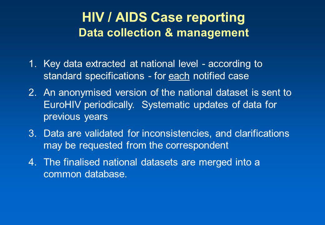 HIV / AIDS Case reporting Data collection & management 1.Key data extracted at national level - according to standard specifications - for each notified case 2.An anonymised version of the national dataset is sent to EuroHIV periodically.