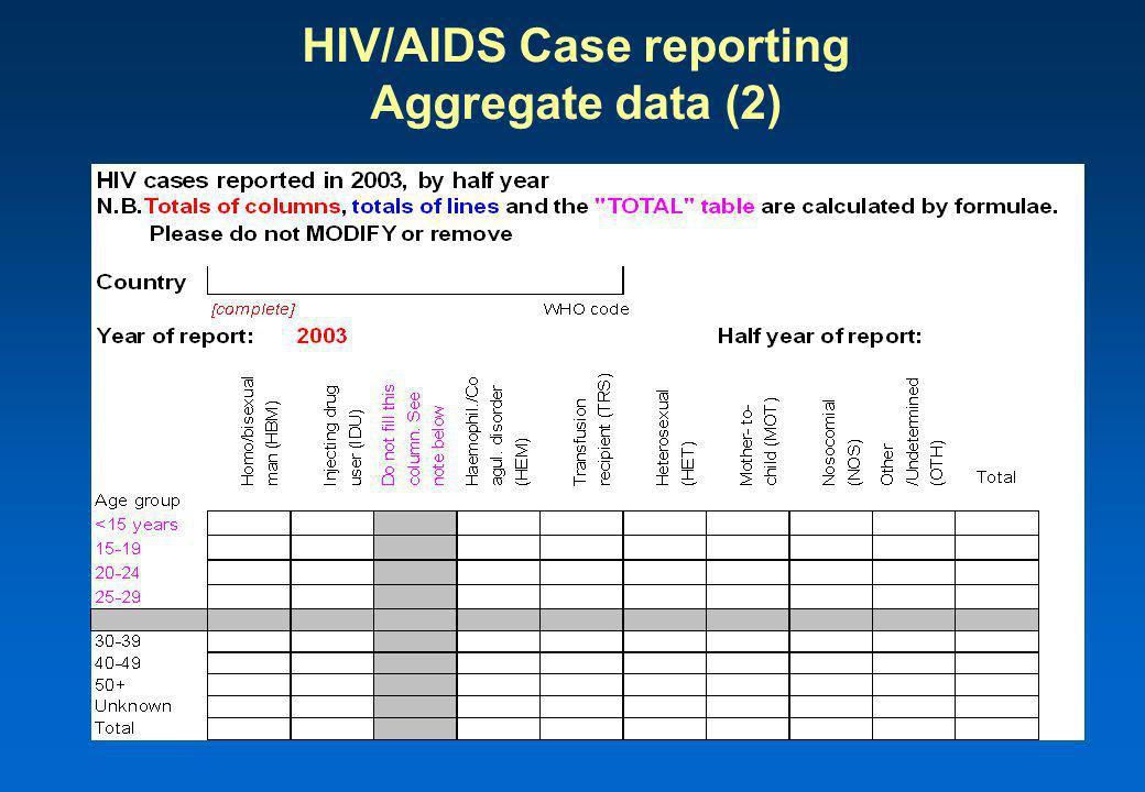 HIV/AIDS Case reporting Aggregate data (2)