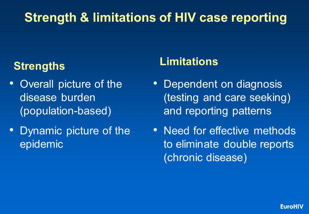Strength & limitations of HIV case reporting Dependent on diagnosis (testing and care seeking) and reporting patterns Need for effective methods to eliminate double reports (chronic disease) Strengths Limitations Overall picture of the disease burden (population-based) Dynamic picture of the epidemic EuroHIV