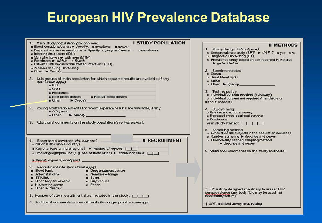European HIV Prevalence Database