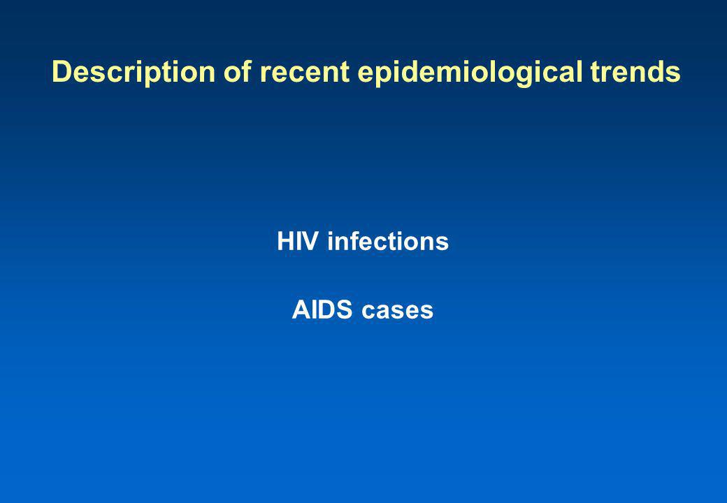 Description of recent epidemiological trends HIV infections AIDS cases
