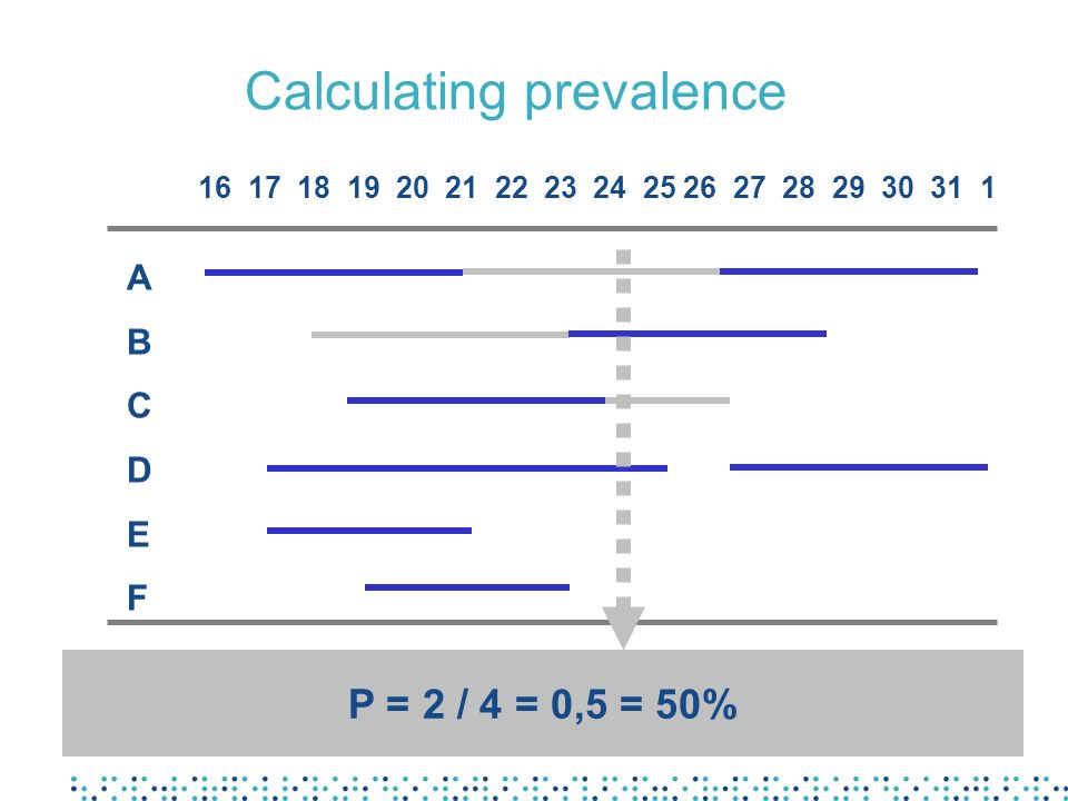 ABCDEFABCDEF 16 17 18 19 20 21 22 23 24 25 26 27 28 29 30 31 1 P = 2 / 4 = 0,5 = 50% Calculating prevalence