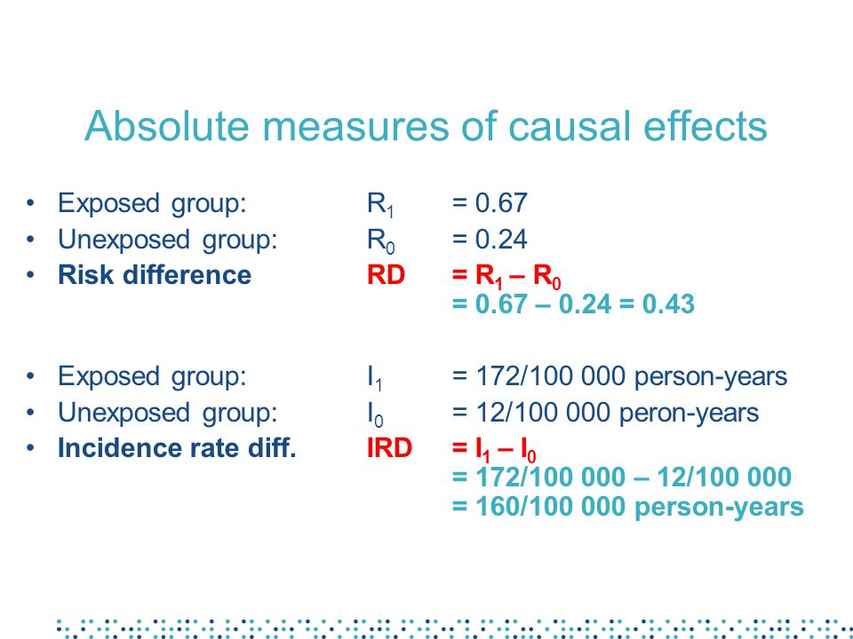 Absolute measures of causal effects Exposed group: R 1 = 0.67 Unexposed group:R 0 = 0.24 Risk difference RD = R 1 – R 0 = 0.67 – 0.24 = 0.43 Exposed g