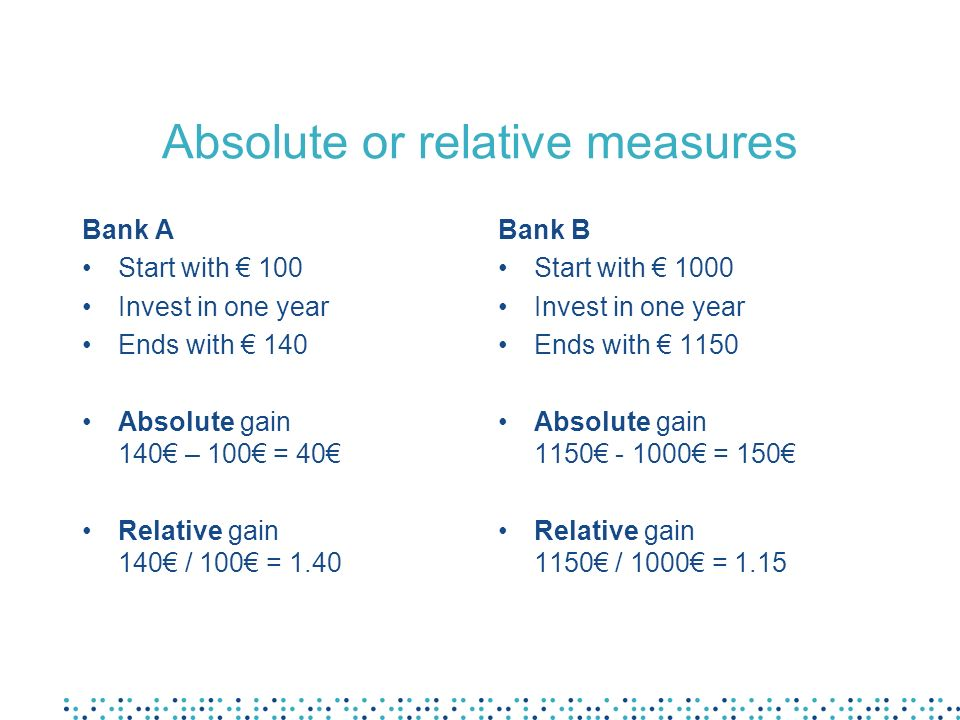 Absolute or relative measures Bank A Start with 100 Invest in one year Ends with 140 Absolute gain 140 – 100 = 40 Relative gain 140 / 100 = 1.40 Bank