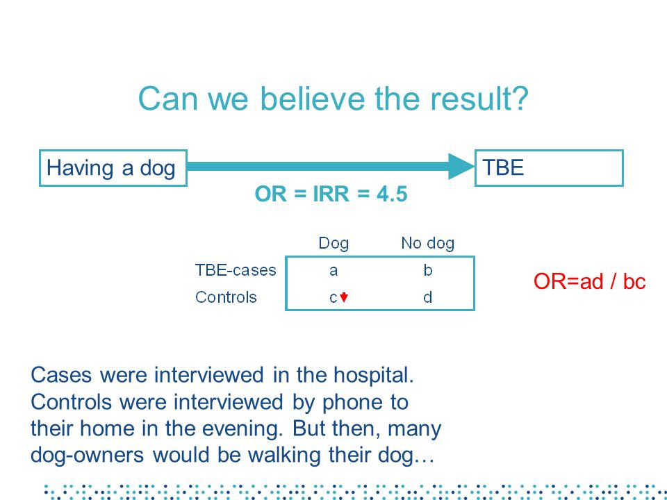 Can we believe the result? Having a dogTBE OR = IRR = 4.5 Cases were interviewed in the hospital. Controls were interviewed by phone to their home in