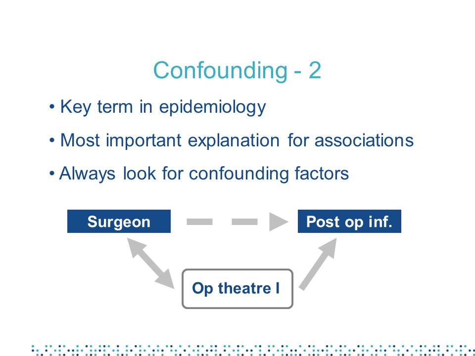 Confounding - 2 Key term in epidemiology Most important explanation for associations Always look for confounding factors SurgeonPost op inf. Op theatr