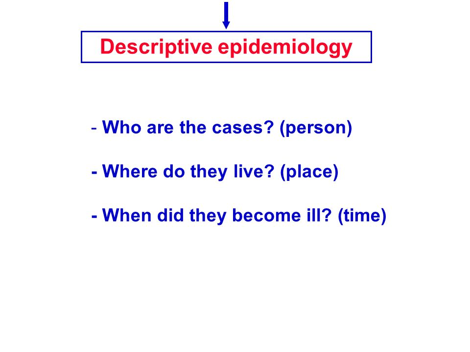 Descriptive epidemiology - Who are the cases? (person) - Where do they live? (place) - When did they become ill? (time)