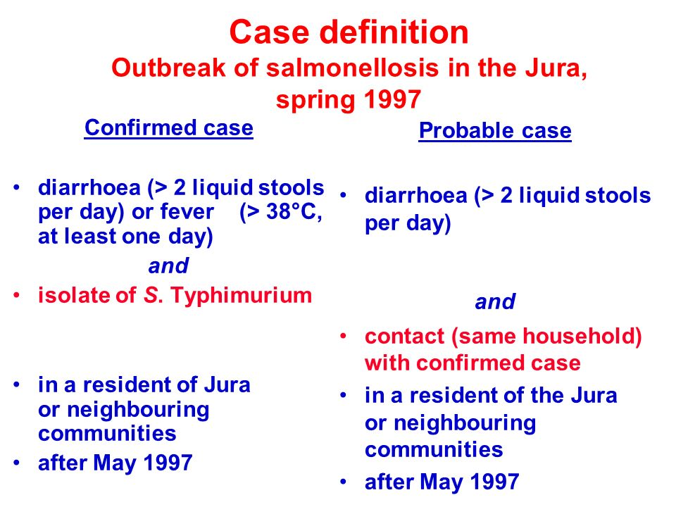 Case definition Outbreak of salmonellosis in the Jura, spring 1997 Confirmed case diarrhoea (> 2 liquid stools per day) or fever (> 38°C, at least one