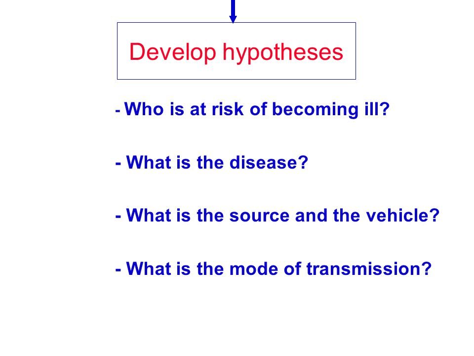 Develop hypotheses - Who is at risk of becoming ill.