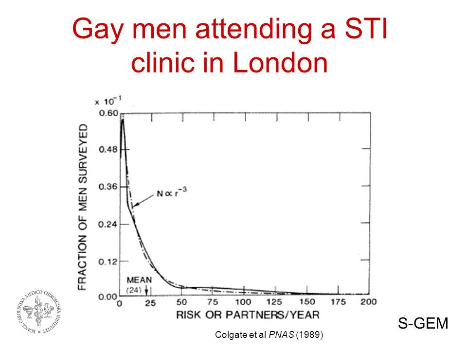 Gay men attending a STI clinic in London Colgate et al PNAS (1989) S-GEM