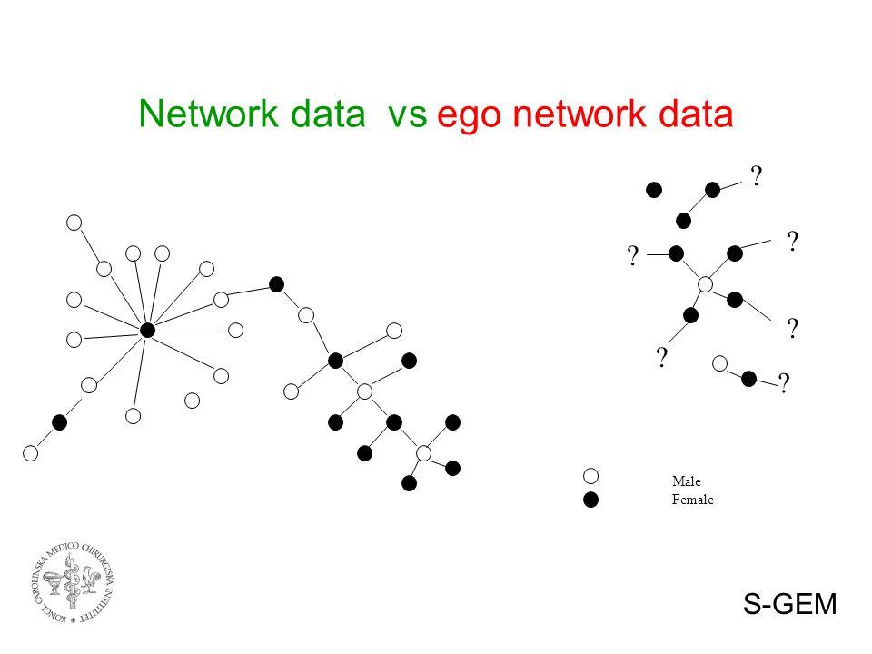 Network data vs ego network data Male Female S-GEM