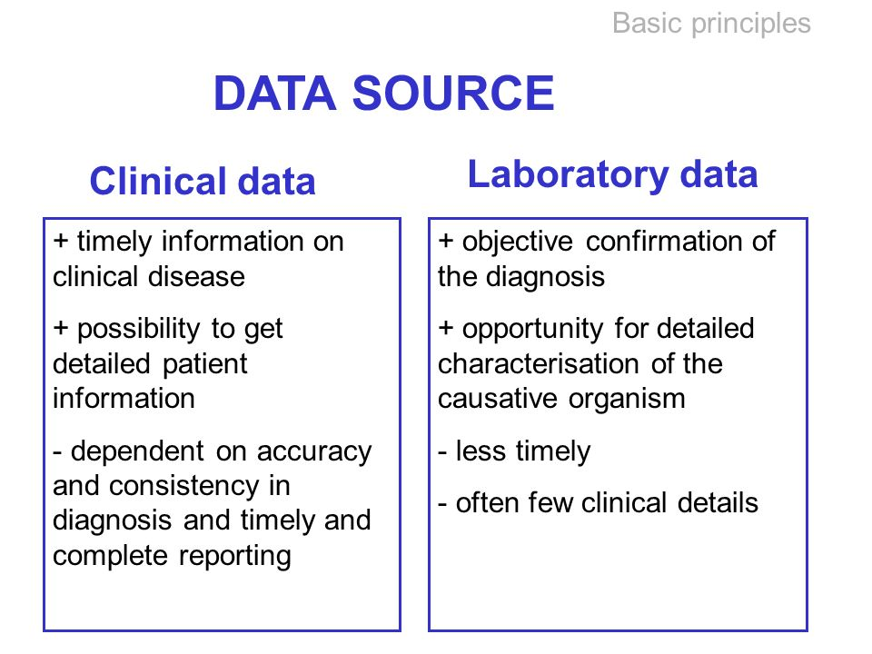 Basic principles Clinical data Laboratory data + timely information on clinical disease + possibility to get detailed patient information - dependent on accuracy and consistency in diagnosis and timely and complete reporting + objective confirmation of the diagnosis + opportunity for detailed characterisation of the causative organism - less timely - often few clinical details DATA SOURCE