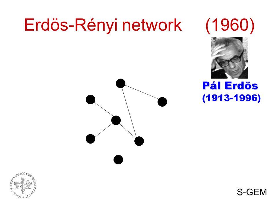Erdös-Rényi network (1960) Pál Erdös Pál Erdös (1913-1996) S-GEM