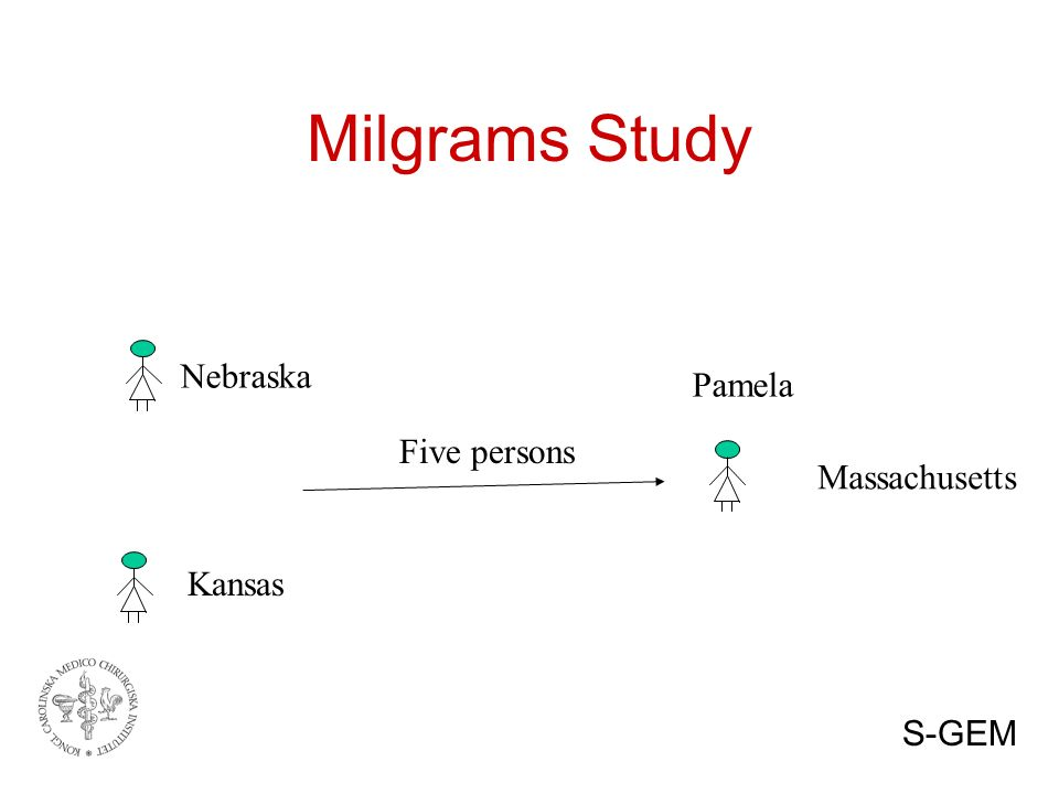 Milgrams Study Nebraska Kansas Massachusetts Pamela Five persons S-GEM