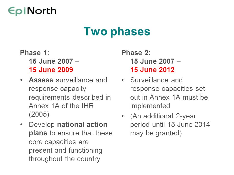 Two phases Phase 1: 15 June 2007 – 15 June 2009 Assess surveillance and response capacity requirements described in Annex 1A of the IHR (2005) Develop