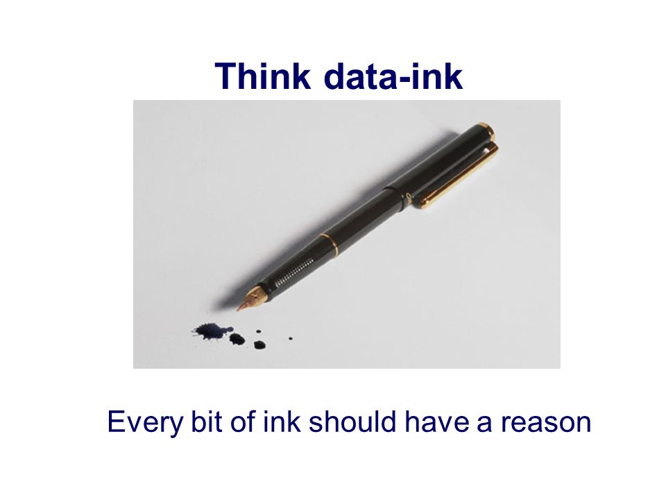 Think data-ink Every bit of ink should have a reason