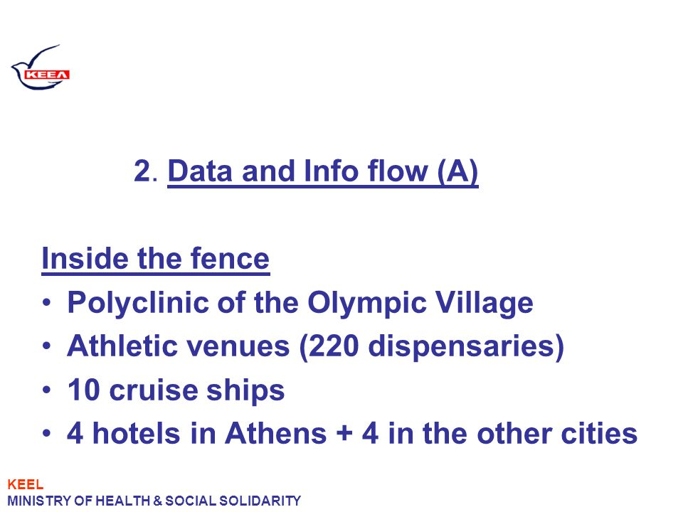 2. Data and Info flow (A) Inside the fence Polyclinic of the Olympic Village Athletic venues (220 dispensaries) 10 cruise ships 4 hotels in Athens + 4