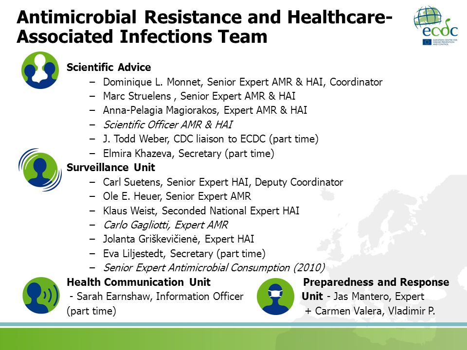 Antimicrobial Resistance and Healthcare- Associated Infections Team Scientific Advice –Dominique L. Monnet, Senior Expert AMR & HAI, Coordinator –Marc