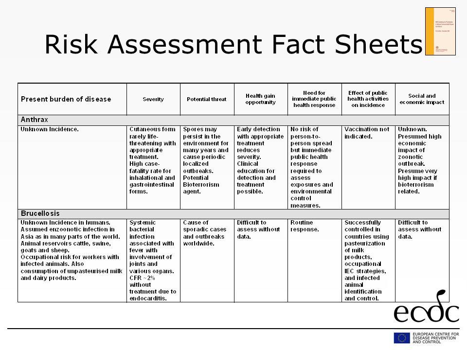 Risk Assessment Fact Sheets