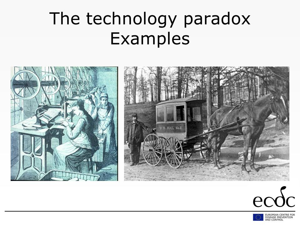 The technology paradox Examples