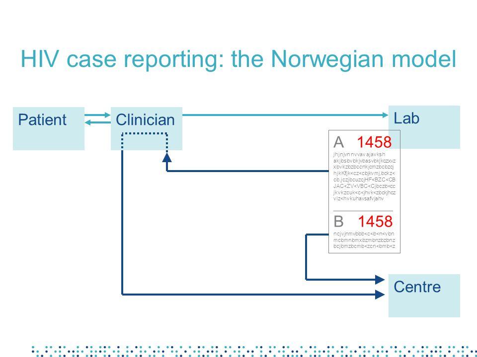 HIV case reporting: the Norwegian model ClinicianPatient Lab Centre A 1458 jhjnjvn nvvav ajavksh akjbsbvbkjvbasvbkjkczxvz xbvkzbzbccnkjcmzbcbzcj hjkKfjk<cz<cbjkvmj.bckz< cb.jczjbcuzcjHF<BZC<CB JAC<ZV<VBC<Cjbczb<cc jkvkzcuk<c<jhvk<zbckjhcz vlz<hvkuhavsafvjahv ____________________ B 1458 ncjvjnmvbbb<c<b<n<vbn mcbmnbmxbzmbnzbzbnz bcjbmzbcmb<zcn<bmb<z