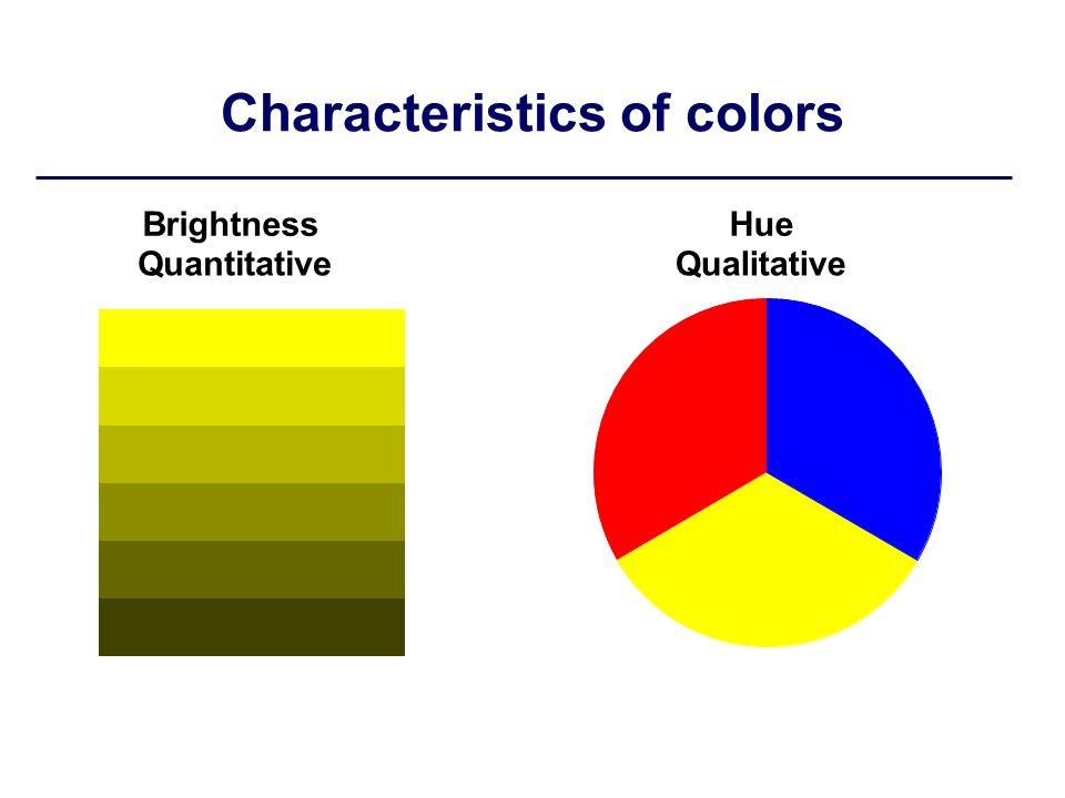 Characteristics of colors BrightnessHue QuantitativeQualitative