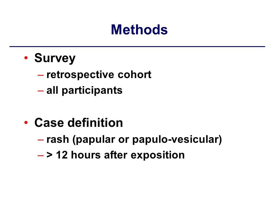 Methods Survey –retrospective cohort –all participants Case definition –rash (papular or papulo-vesicular) –> 12 hours after exposition