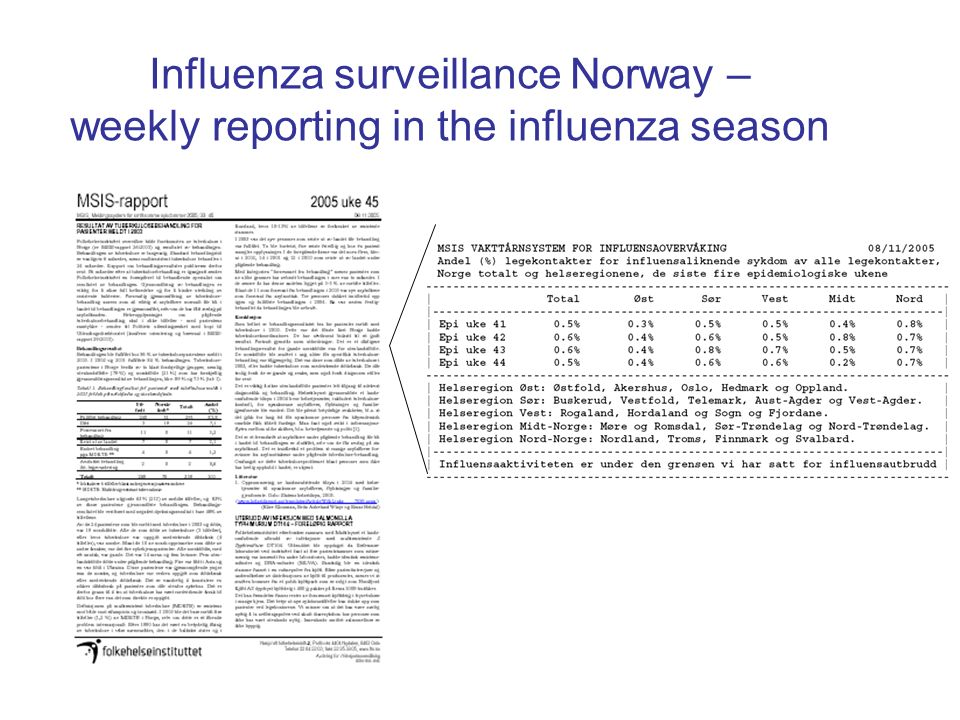 Influenza surveillance Norway – weekly reporting in the influenza season