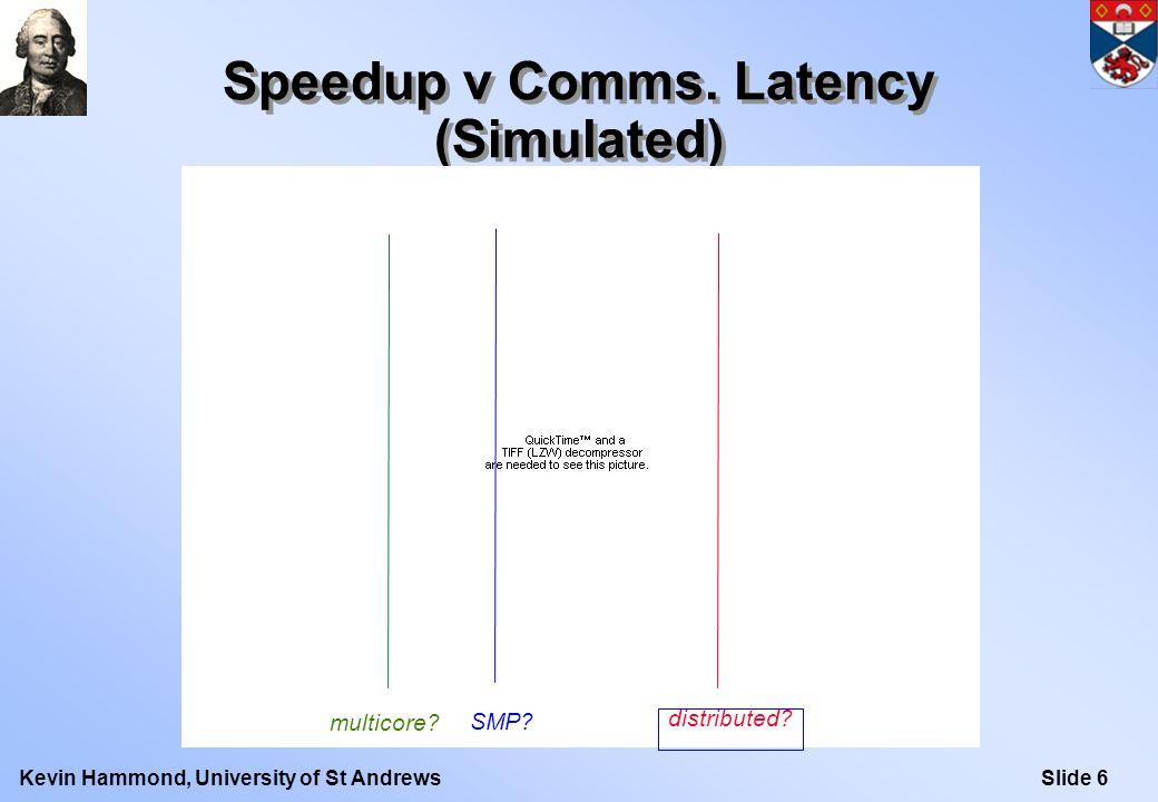 Slide 6Kevin Hammond, University of St Andrews Speedup v Comms.