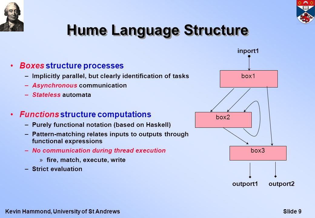 Slide 10Kevin Hammond, University of St Andrews Hume Implementation One thread per box Independent thread stack/heap –No GC necesary for short threads Fixed-Size Wire Buffers (shared mem.) Shared Instruction Stream (multi possible) StackStack HeapHeap internal input output wire box instructions