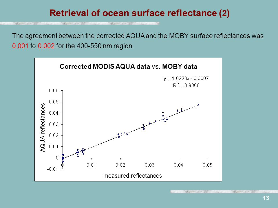Retrieval of ocean surface reflectance ( 2 ) 13 measured reflectances AQUA reflectances Corrected MODIS AQUA data vs.