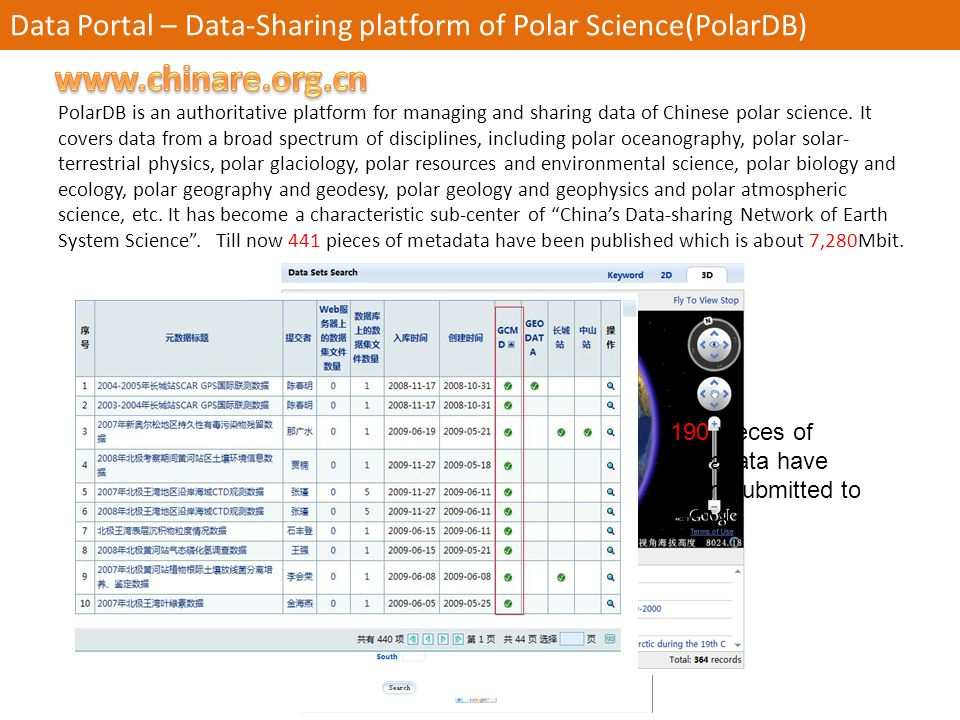 PolarDB is an authoritative platform for managing and sharing data of Chinese polar science.