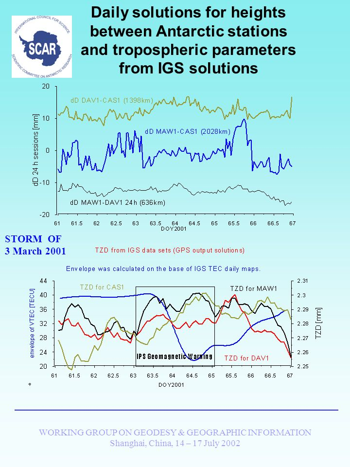 WORKING GROUP ON GEODESY & GEOGRAPHIC INFORMATION Shanghai, China, 14 – 17 July 2002 STORM OF 3 March 2001 Daily solutions for heights between Antarctic stations and tropospheric parameters from IGS solutions