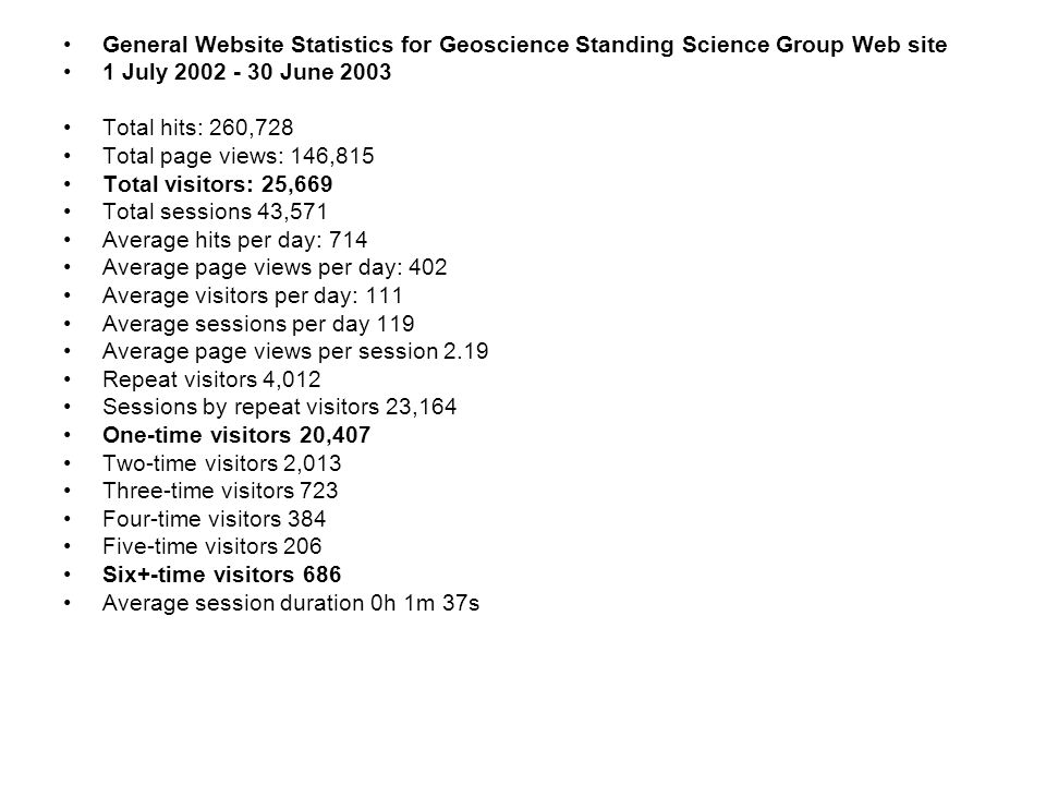 General Website Statistics for Geoscience Standing Science Group Web site 1 July June 2003 Total hits: 260,728 Total page views: 146,815 Total visitors: 25,669 Total sessions 43,571 Average hits per day: 714 Average page views per day: 402 Average visitors per day: 111 Average sessions per day 119 Average page views per session 2.19 Repeat visitors 4,012 Sessions by repeat visitors 23,164 One-time visitors 20,407 Two-time visitors 2,013 Three-time visitors 723 Four-time visitors 384 Five-time visitors 206 Six+-time visitors 686 Average session duration 0h 1m 37s