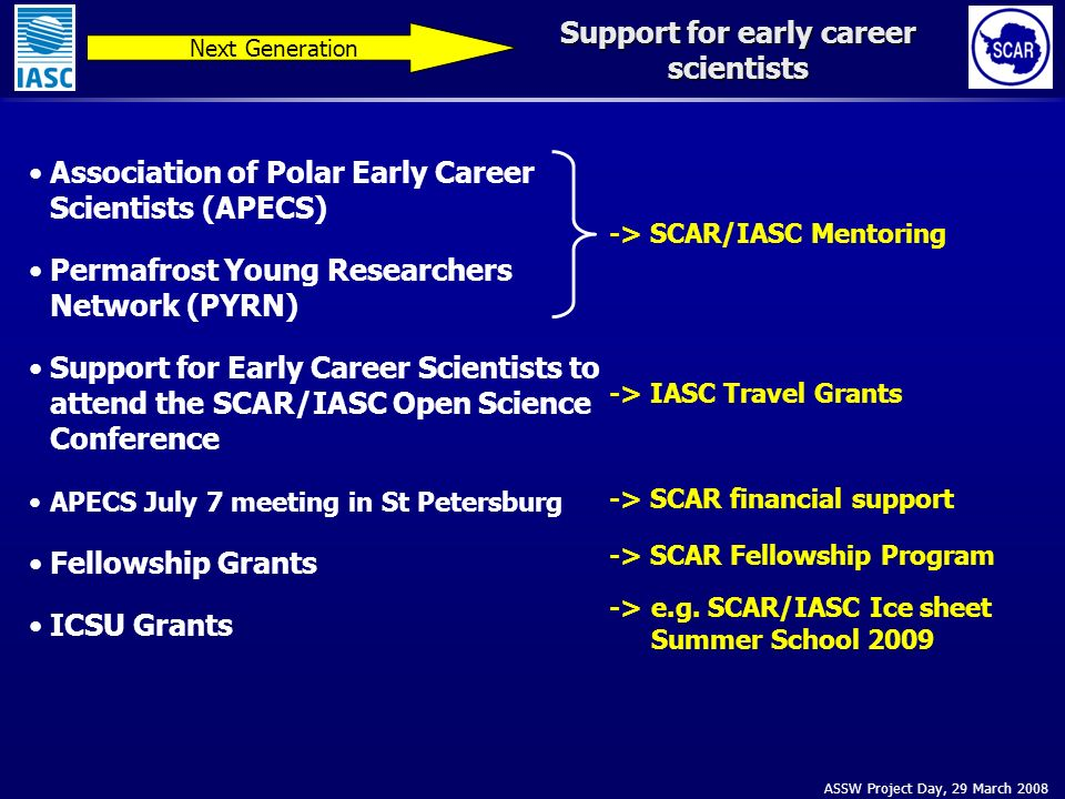 ASSW Project Day, 29 March 2008 Next Generation Support for early career scientists Association of Polar Early Career Scientists (APECS) Permafrost Young Researchers Network (PYRN) Support for Early Career Scientists to attend the SCAR/IASC Open Science Conference APECS July 7 meeting in St Petersburg Fellowship Grants ICSU Grants -> SCAR/IASC Mentoring -> IASC Travel Grants -> SCAR Fellowship Program ->e.g.
