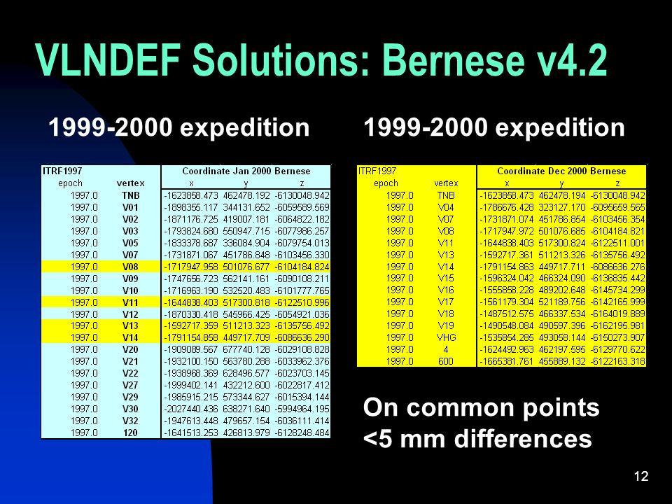 12 VLNDEF Solutions: Bernese v expedition On common points <5 mm differences