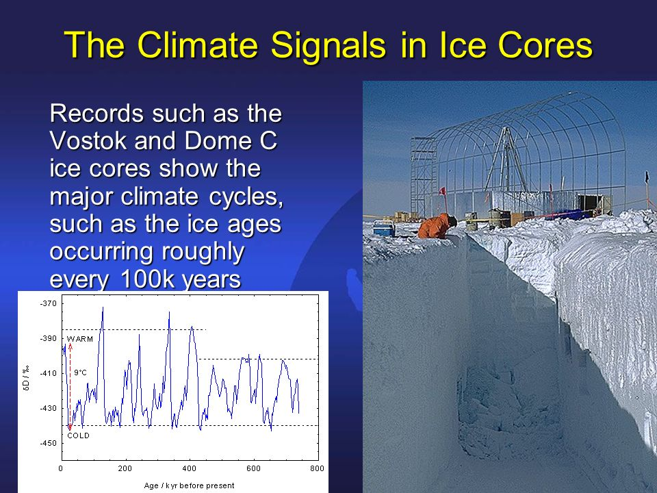 The Climate Signals in Ice Cores Records such as the Vostok and Dome C ice cores show the major climate cycles, such as the ice ages occurring roughly every 100k years Dome C