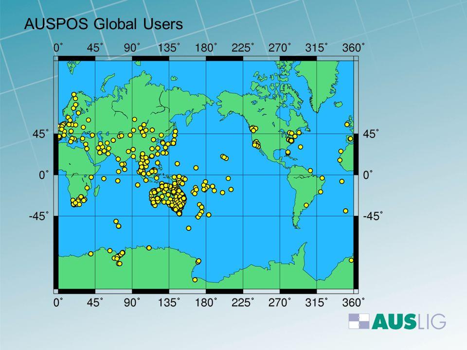 AUSPOS Global Users